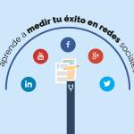 Aprender a medir el éxito en redes sociales de empresa