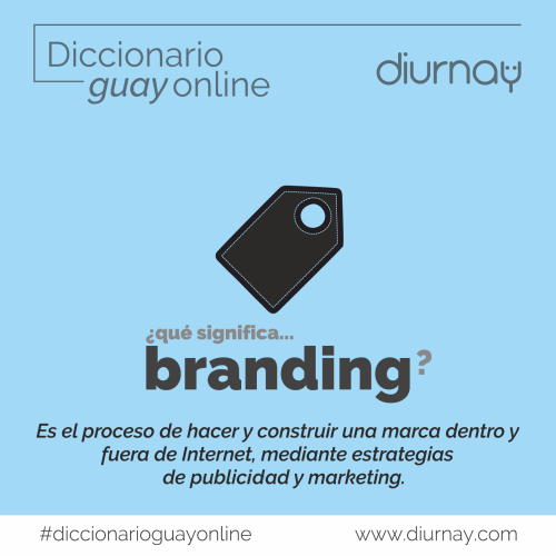 ¿Qué significa branding?