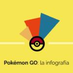 Pokémon GO en datos: infografía